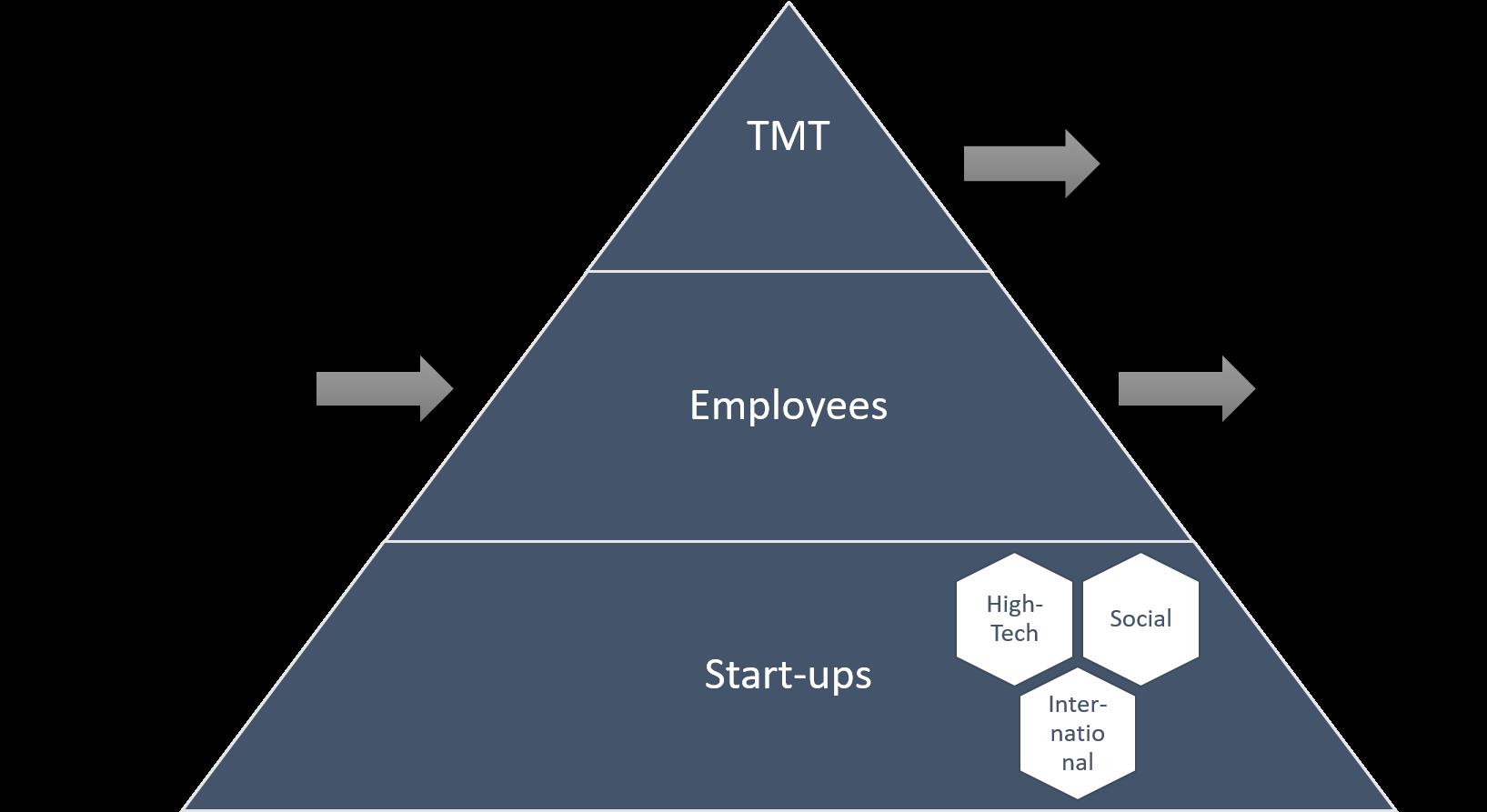 13 Entrepreneurship MOOCs | MOOC Book